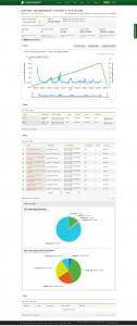 loadimpact-blog-xtraffic-pep-vn-126x300 - Những công cụ kiểm tra tốc độ website tốt nhất - kiểm tra tốc độ tốc độ website website website speed test - webmasters-tools