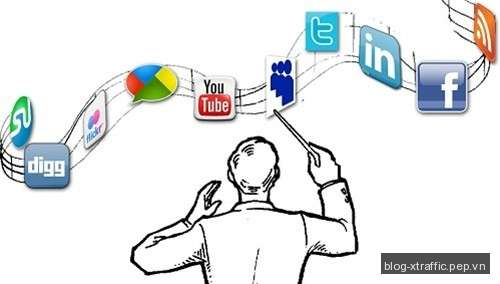 Bí quyết 'quyến rũ' khách hàng trên YouTube - google YouTube - Social Media Marketing