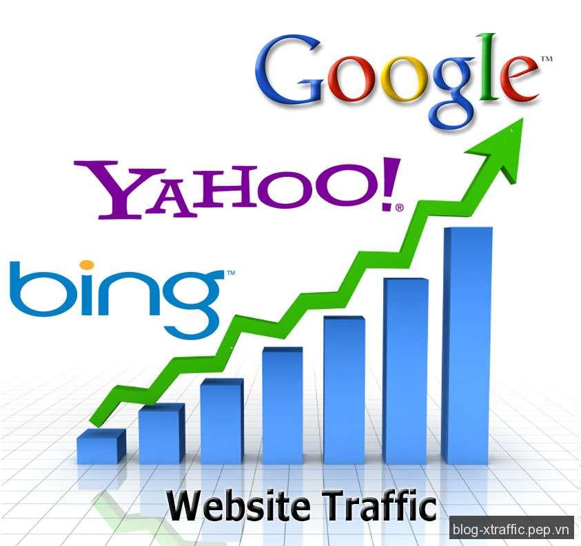 Backlink là gì? Tại sao backlink lại quan trọng trong SEO? - anchor Backlink Backlinks inbound link seo từ khóa - Search Engine Marketing