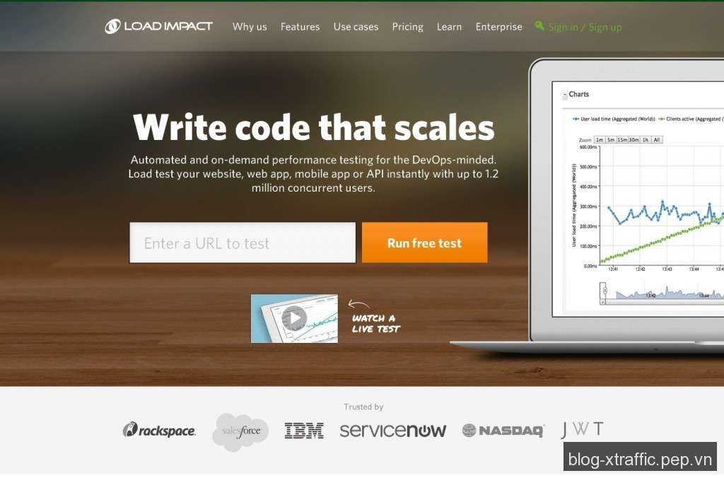Cách kiểm tra khả năng chịu tải của website - Apache Apache Benchmark Benchmark boom khả năng chịu tải kiểm tra hiệu năng kiểm tra khả năng chịu tải của website loadimpact Siege SlowHTTPTest testing tools website websites wrk - Webmasters Tools
