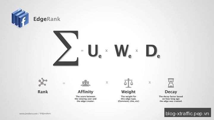 Thuật toán EdgeRank của Facebook là gì? Và làm thế nào để gia tăng chỉ số EdgeRank? - facebook Thuật toán EdgeRank - Facebook Marketing