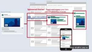 Facebook chấm dứt hình thức quảng cáo Sponsored Stories - facebook quảng cáo Sponsored Stories - Facebook Marketing