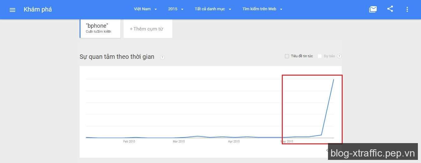 Bphone và chiến lược Marketing Thật không thể tin nổi của BKAV - BKAV Bphone - Marketing