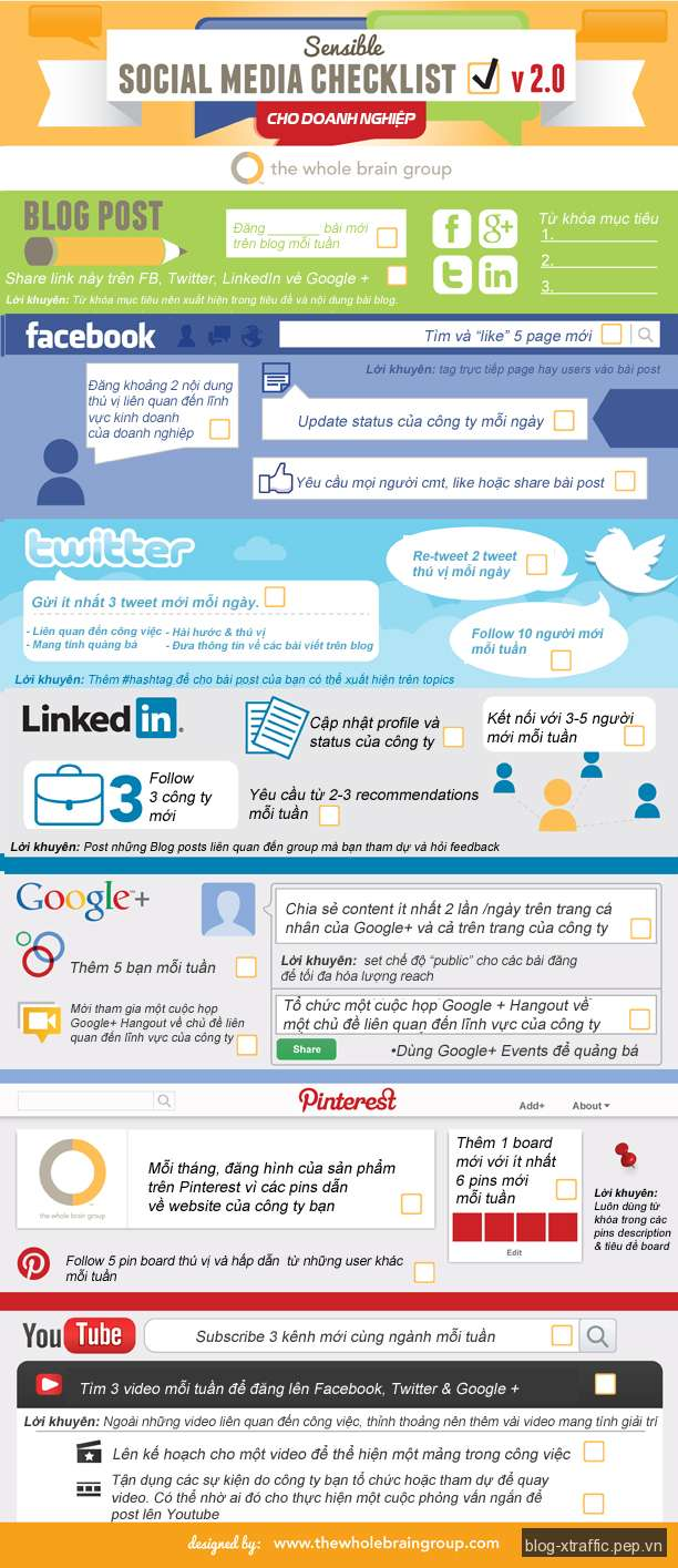 Gợi ý về Social Media cho doanh nghiệp - digital marketing facebook Pinterest Social Media Twitter YouTube - Tin khác