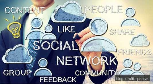 Quảng cáo trực tuyến : Sự dịch chuyển thông minh - quảng cáo trực tuyến thông minh - Digital Marketing