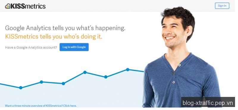 Những dịch vụ Digital Marketing được nhiều Marketers sử dụng - digital marketing marketer marketing online - Digital Marketing