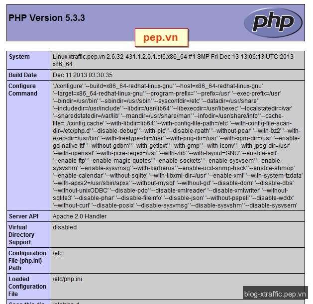 Hướng dẫn cách cài đặt Linux, Apache, MySQL, PHP (LAMP) trên CentOS - Apache CentOS LAMP Linux MySQL PHP - Hosting