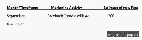 Bạn đã có một chiến lược nào cho Facebook Marketing? - COMMENT facebook Facebook Marketing Facebook Pages fan pages Google Analytics Graph Search like marketer marketing SHARE - Facebook Marketing