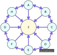 Phương pháp xây dựng liên kết (backlinks building) hiệu quả cho SEO - baclink baclinks baclinks building Domain Authority PageRank xây dựng liên kết - Search Engine Marketing
