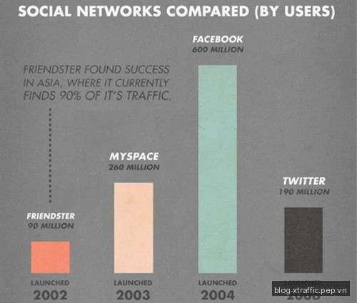 Những điều nên học từ người sáng lập mạng xã hội Facebook - facebook mạng xã hội mạng xã hội Facebook Mark Zuckerberg Zuckerberg - Tin khác