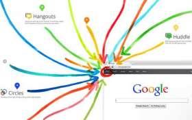 dung-google-duoc-gi